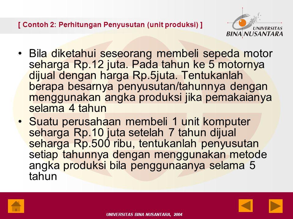 [ Contoh 2: Perhitungan Penyusutan (unit produksi) ]